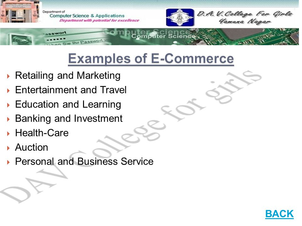 Examples of E-Commerce