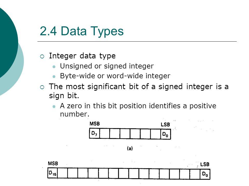 2.4 Data Types Integer data type