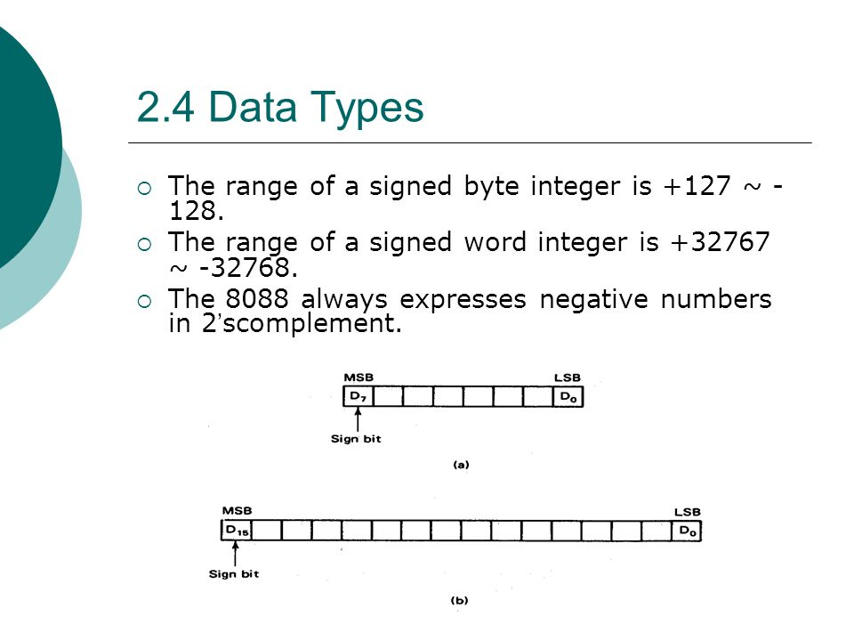 2.4 Data Types The range of a signed byte integer is +127 ~ -128.