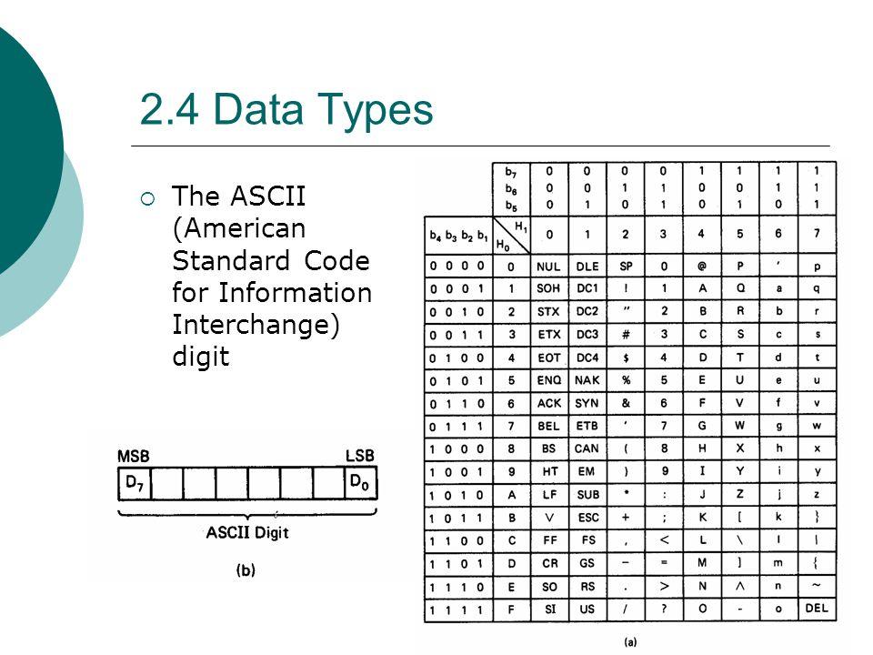 2.4 Data Types The ASCII (American Standard Code for Information Interchange) digit