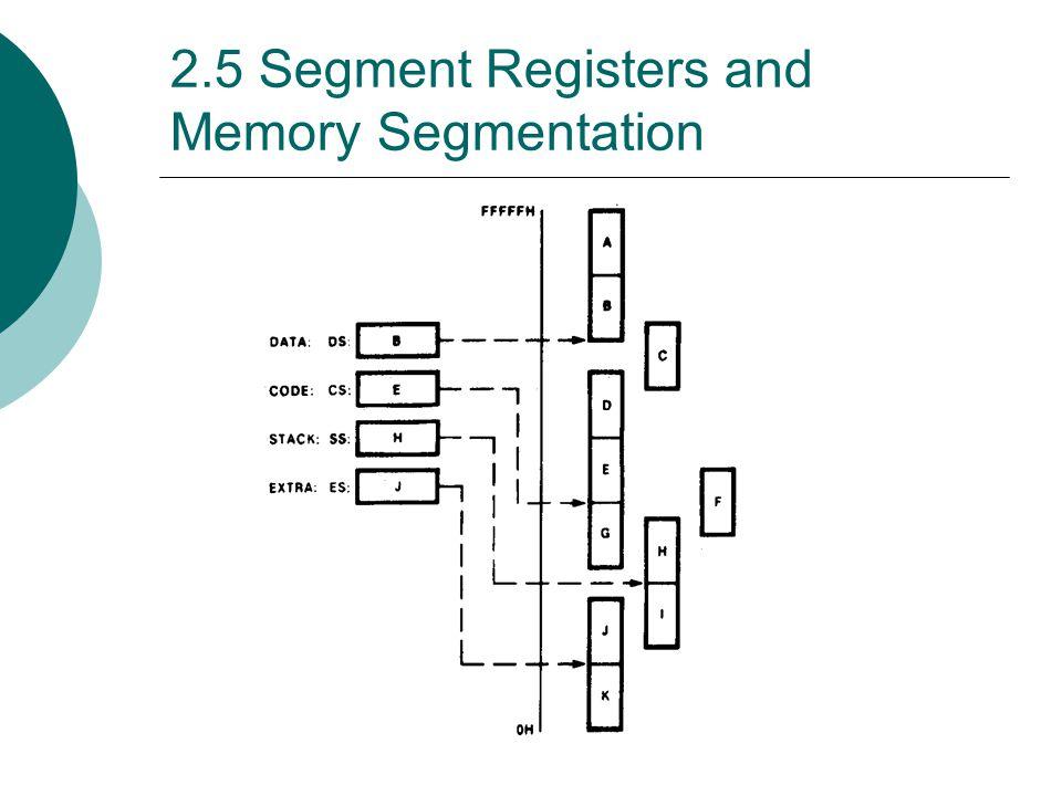 2.5 Segment Registers and Memory Segmentation