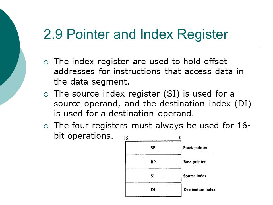 2.9 Pointer and Index Register