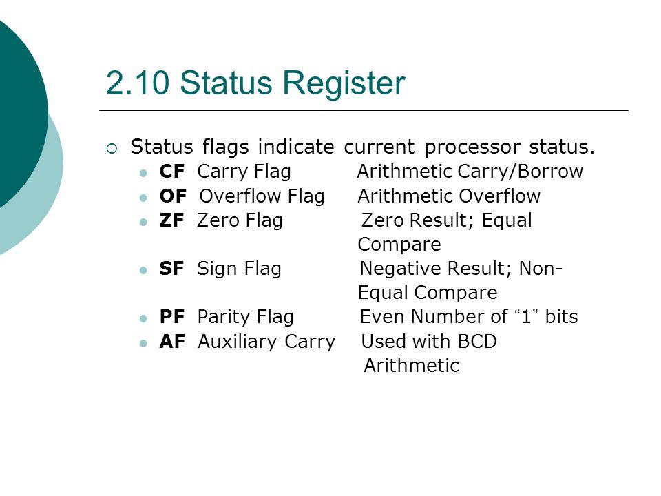 2.10 Status Register Status flags indicate current processor status.