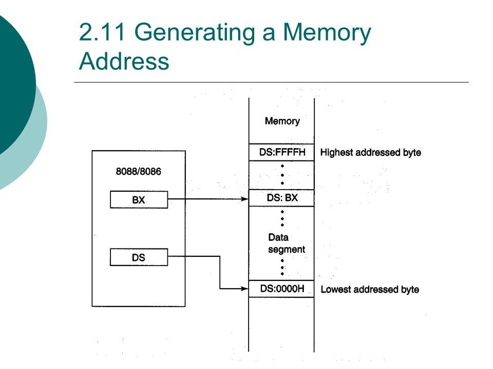 2.11 Generating a Memory Address