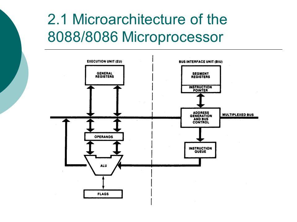 2.1 Microarchitecture of the 8088/8086 Microprocessor