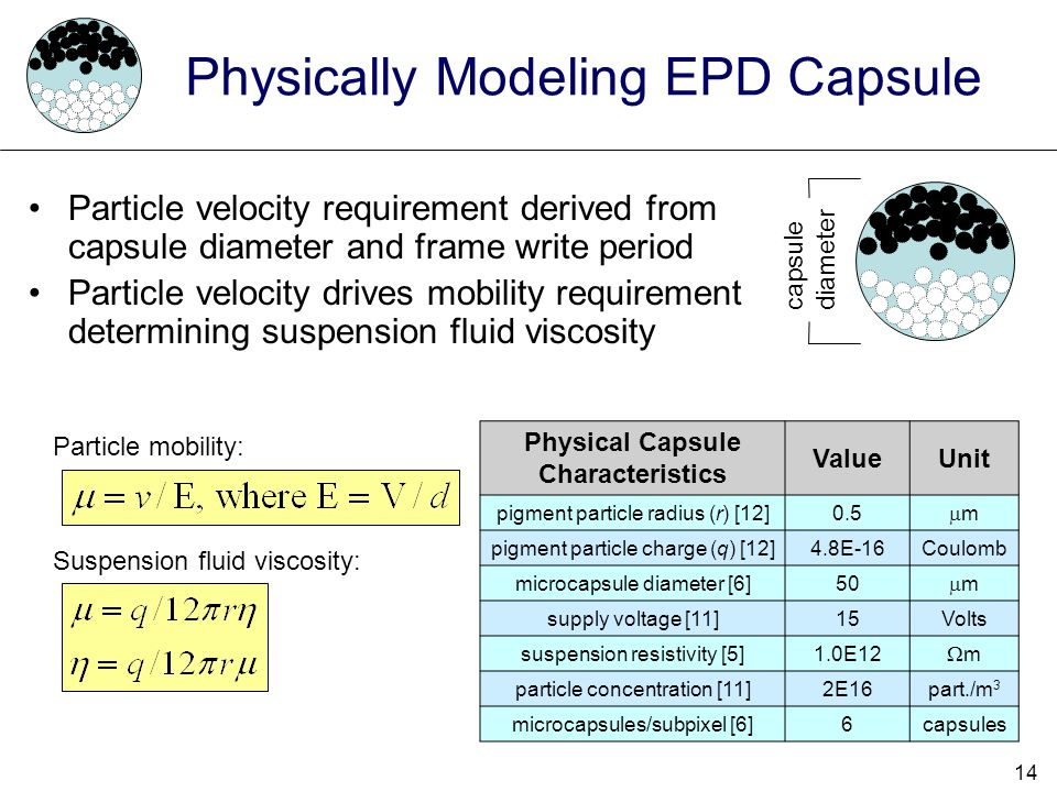 Physically Modeling EPD Capsule