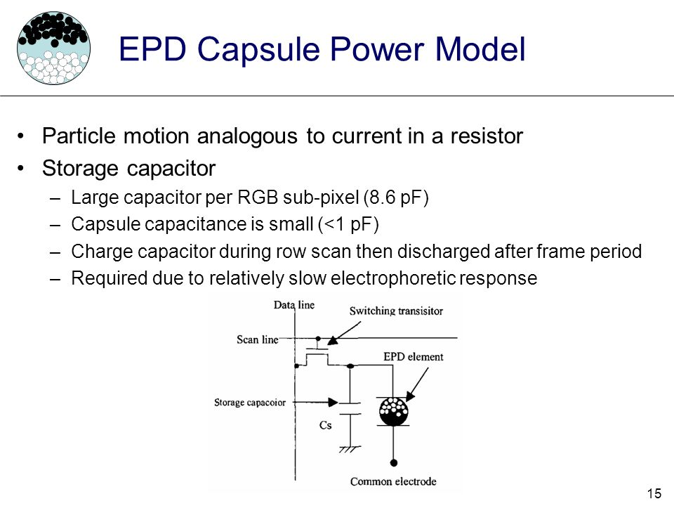 EPD Capsule Power Model