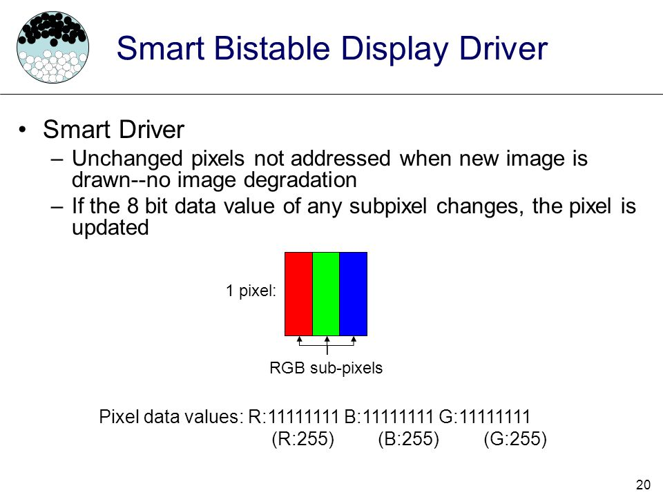 Smart Bistable Display Driver