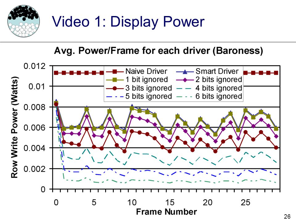 Video 1: Display Power