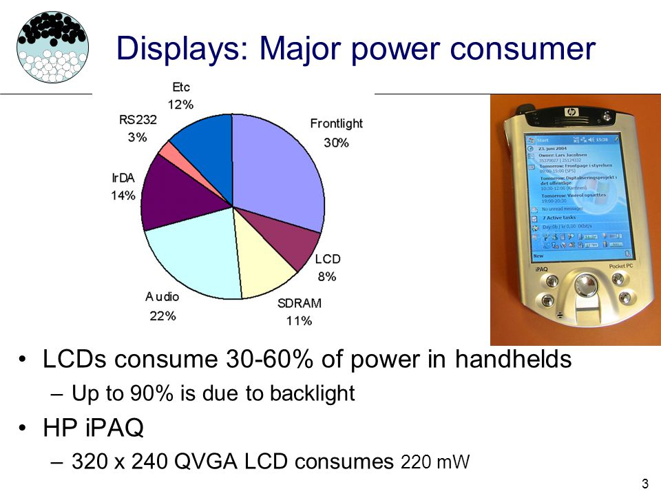 Displays: Major power consumer