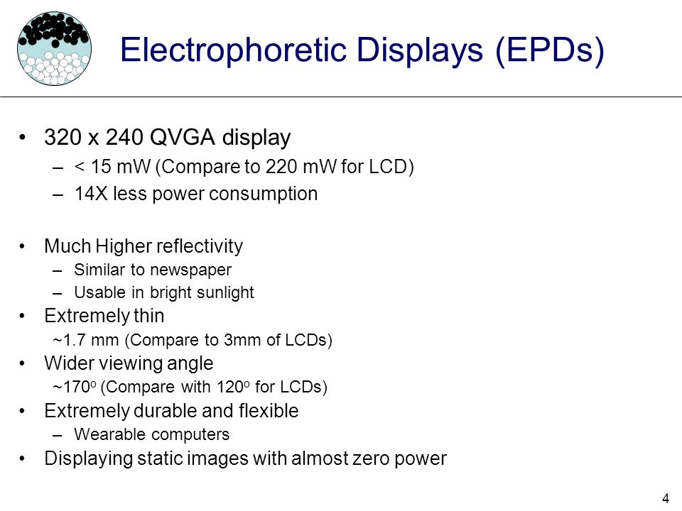 Electrophoretic Displays (EPDs)