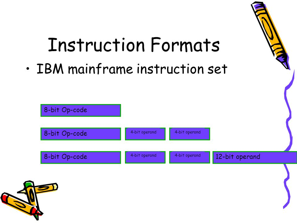 Instruction Formats IBM mainframe instruction set 8-bit Op-code