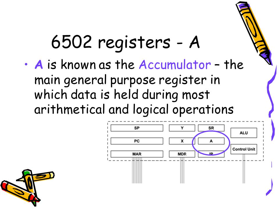 6502 registers - A
