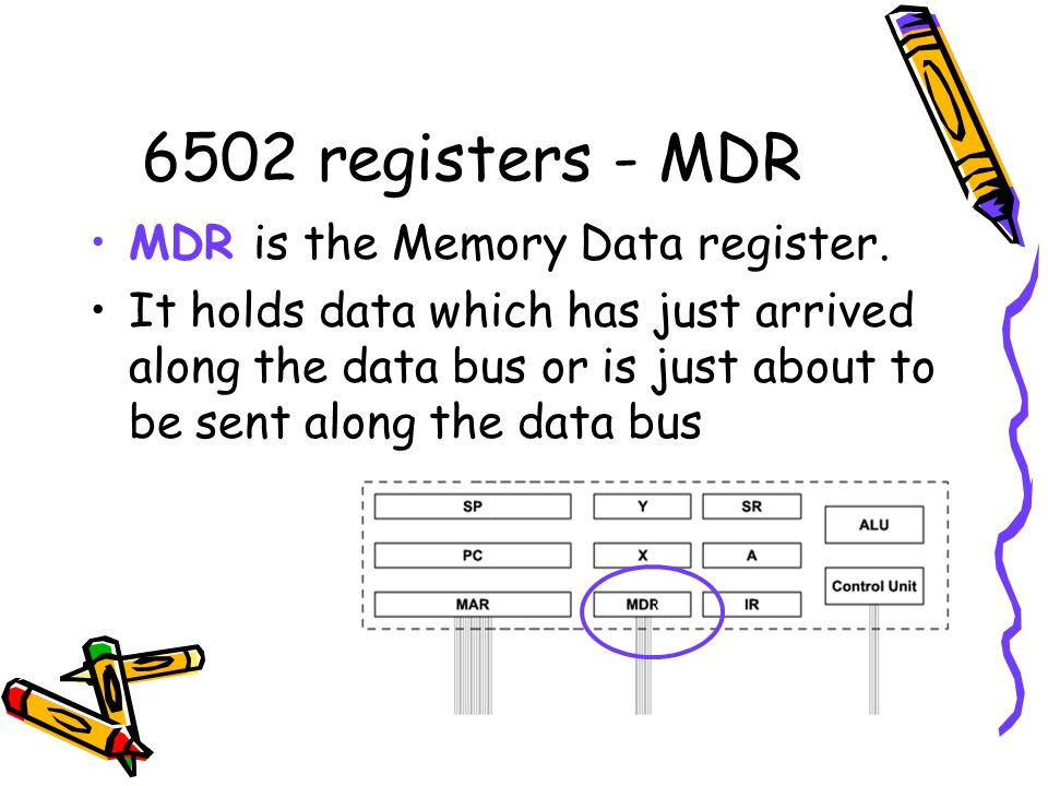 6502 registers - MDR MDR is the Memory Data register.