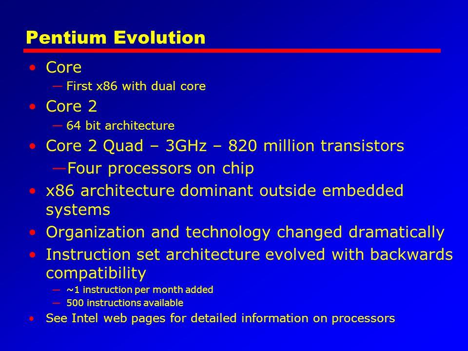 Pentium Evolution Core Core 2
