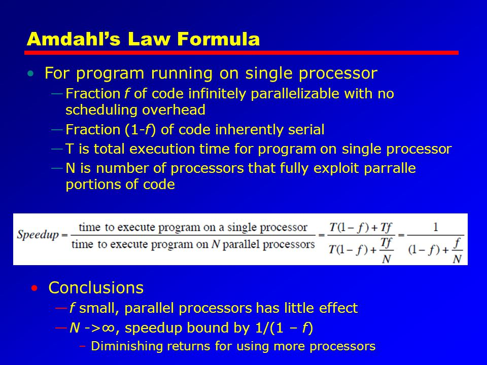 Amdahl's Law Formula For program running on single processor