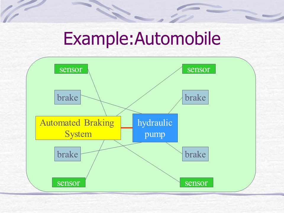 Example:Automobile sensor sensor brake brake hydraulic pump