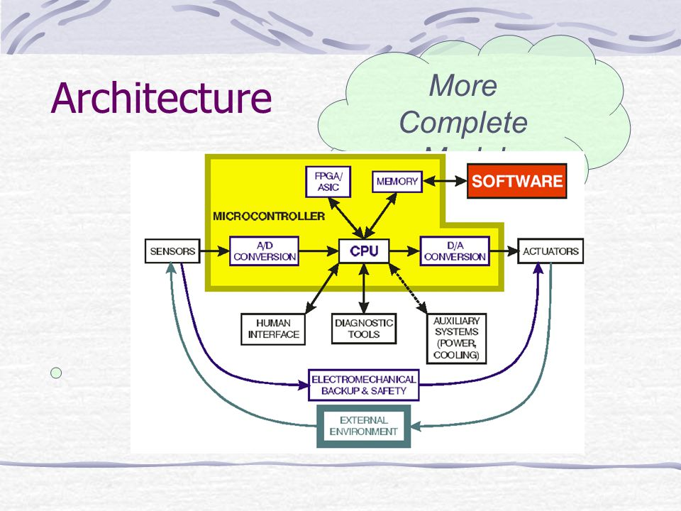 More Complete Model Architecture
