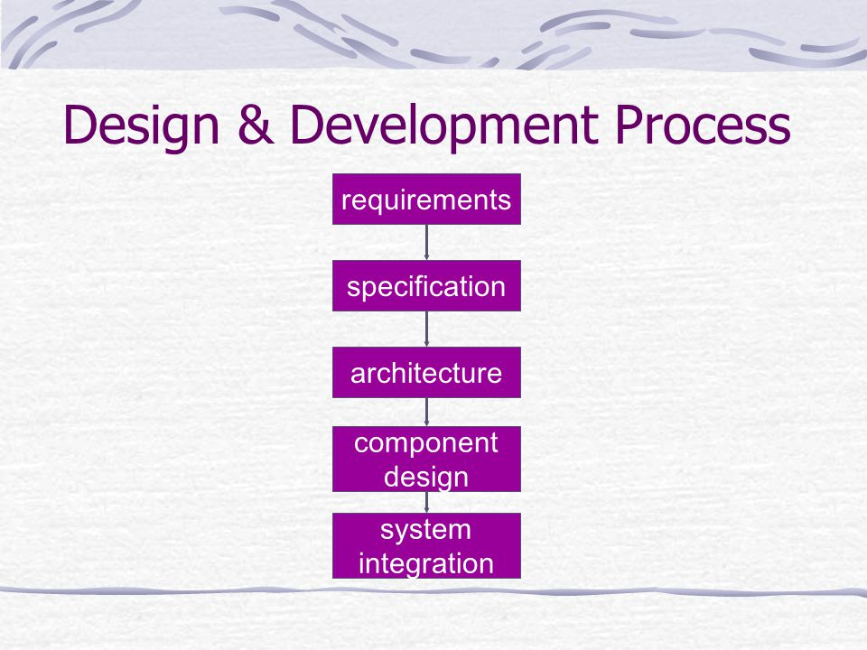 Design & Development Process
