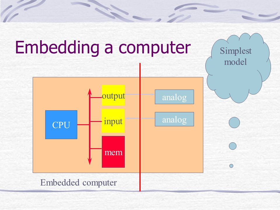 Embedding a computer Simplest model output analog input analog CPU mem
