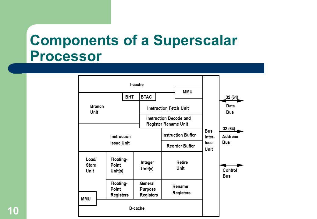 Components of a Superscalar Processor