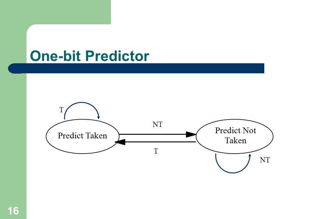 One-bit Predictor NT T Predict Taken Predict Not Taken