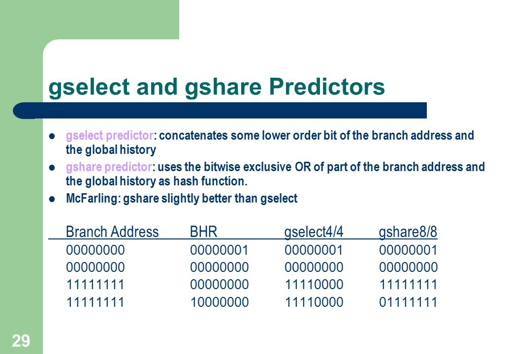 gselect and gshare Predictors