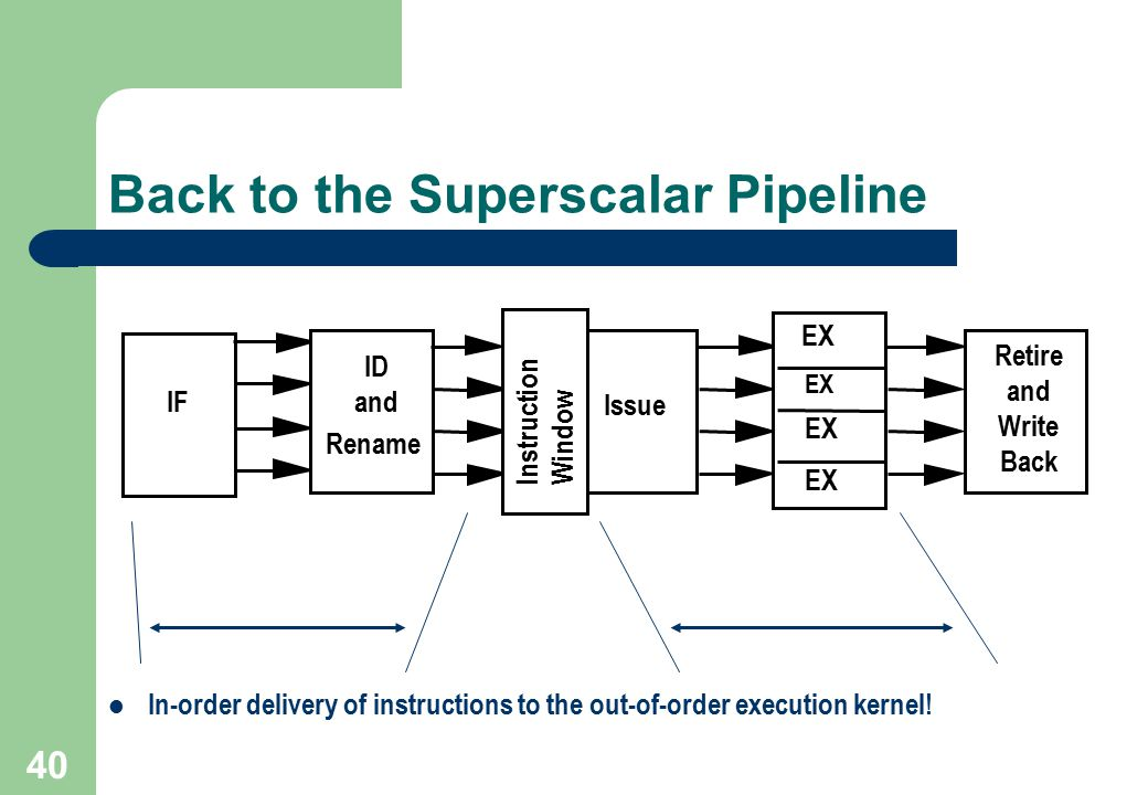 Back to the Superscalar Pipeline
