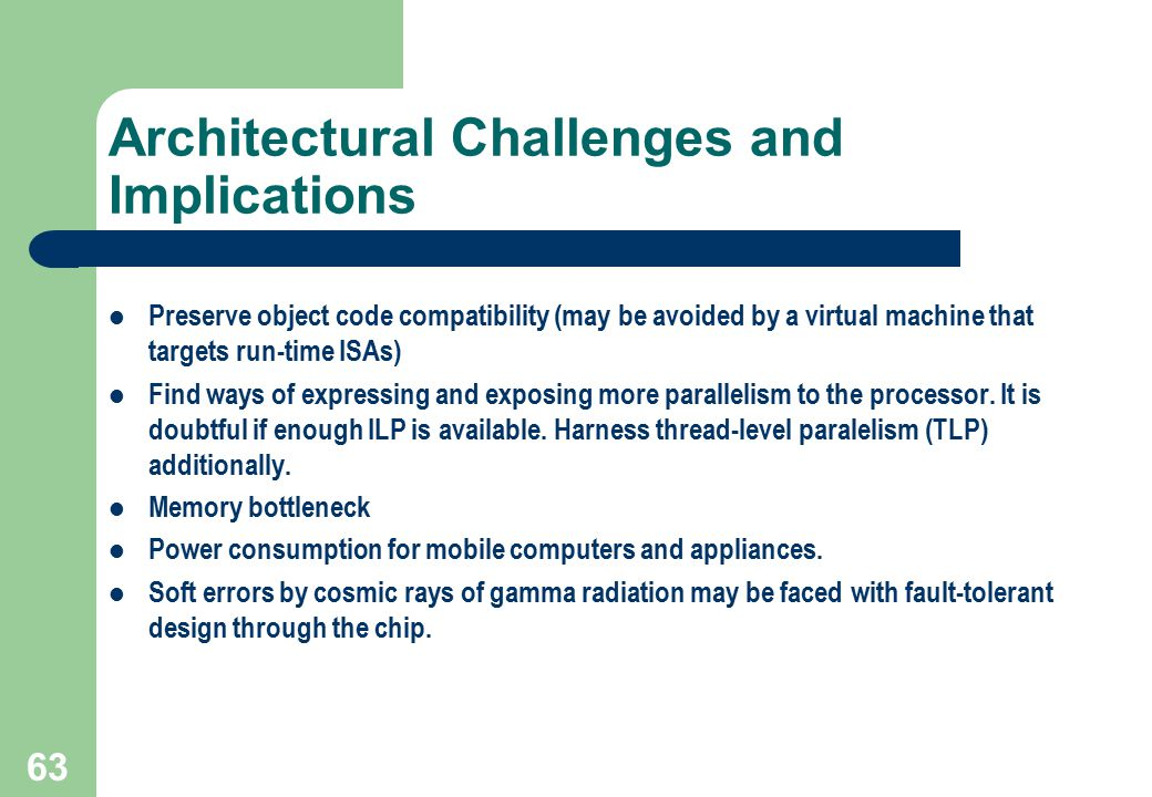 Architectural Challenges and Implications