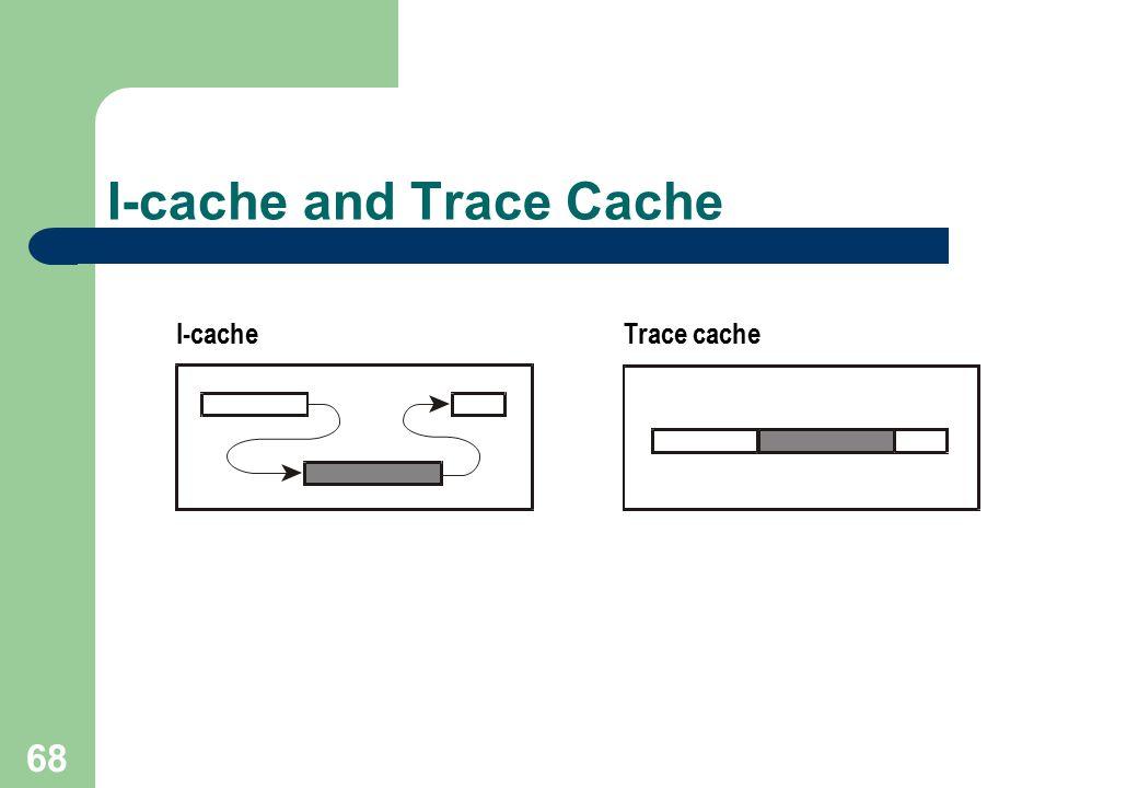 I-cache and Trace Cache