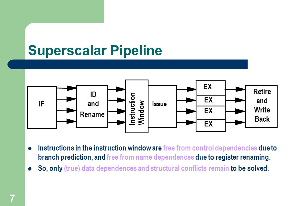 Superscalar Pipeline IF ID and Rename EX Retire Write Back Instruction