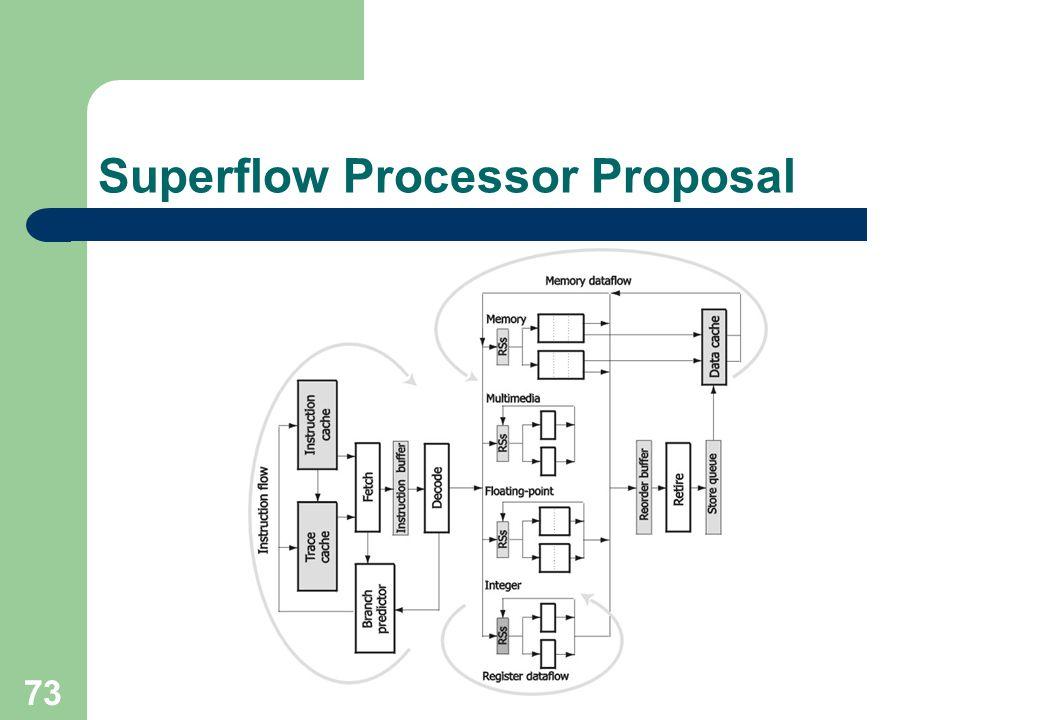 Superflow Processor Proposal