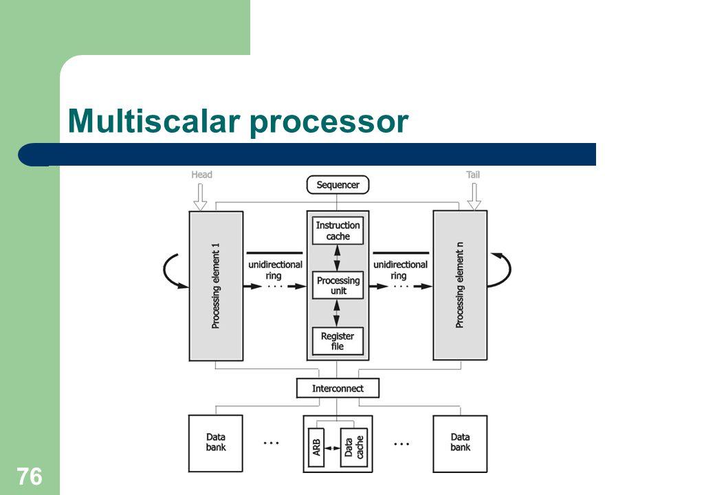Multiscalar processor