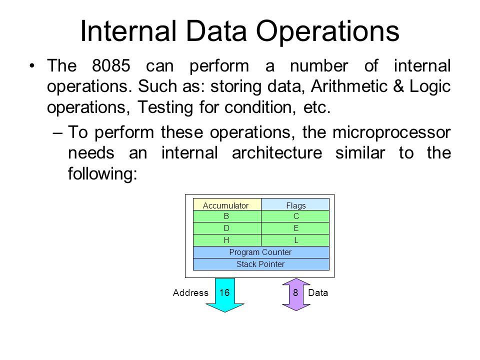 Internal Data Operations