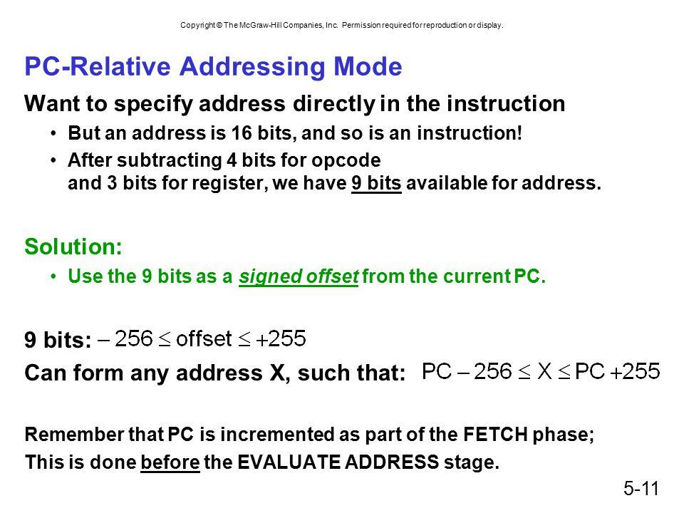 PC-Relative Addressing Mode