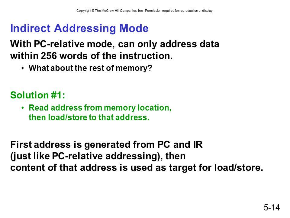 Indirect Addressing Mode