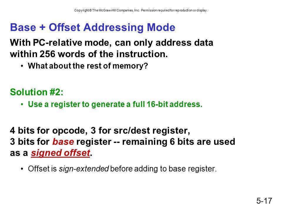 Base + Offset Addressing Mode