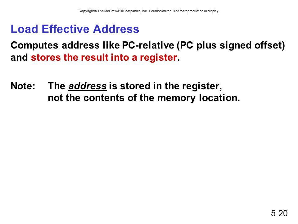 Load Effective Address