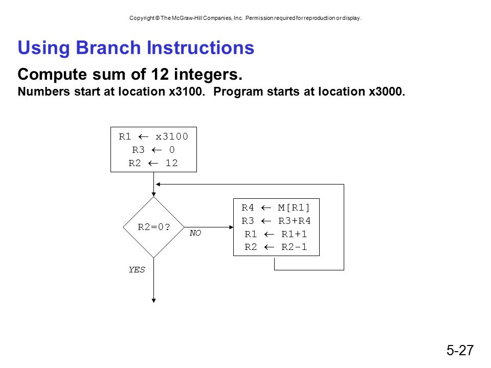 Using Branch Instructions