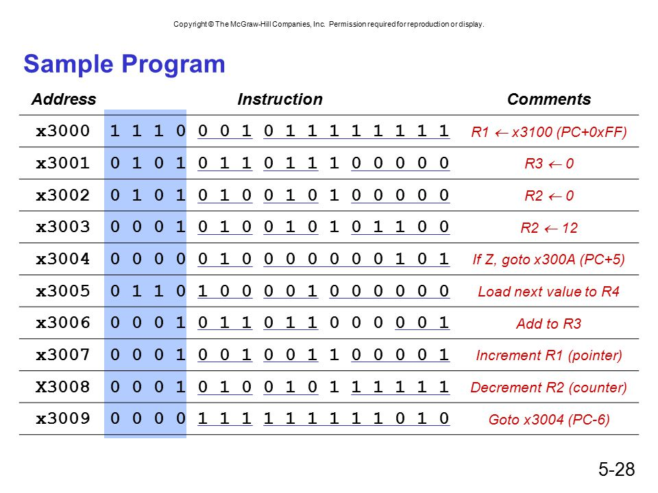 Sample Program Address. Instruction. Comments. x3000. 1 1 1 0 0 0 1 0 1 1 1 1 1 1 1 1. R1  x3100 (PC+0xFF)