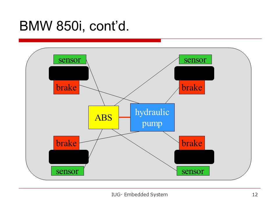 BMW 850i, cont'd. sensor sensor brake brake hydraulic pump ABS brake