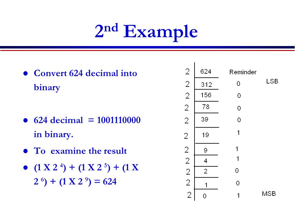 2nd Example Convert 624 decimal into binary