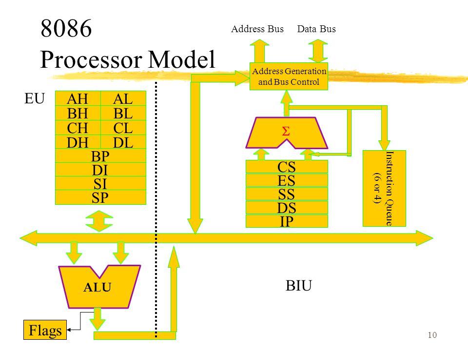 8086 Processor Model EU BH BL AH AL DH DL CH CL BP DI SI SP CS ES SS
