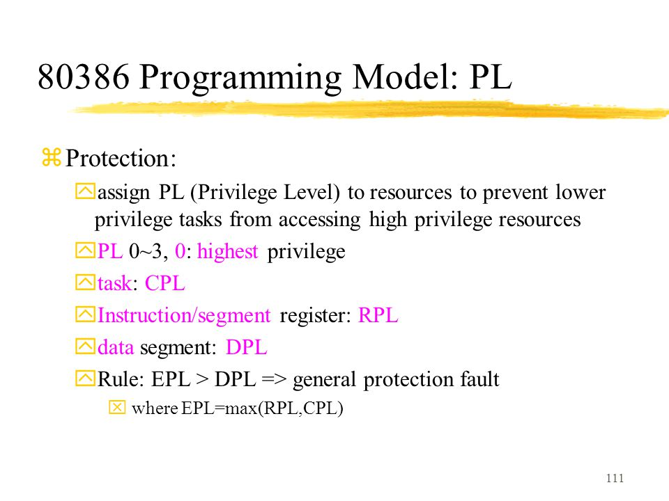 80386 Programming Model: PL Protection: