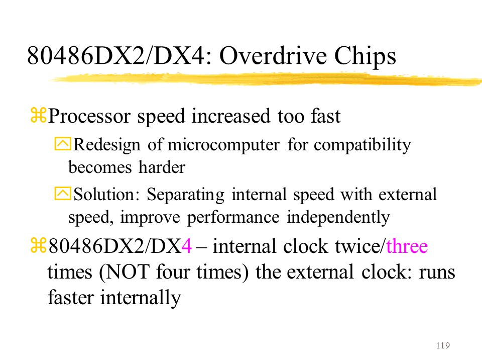 80486DX2/DX4: Overdrive Chips