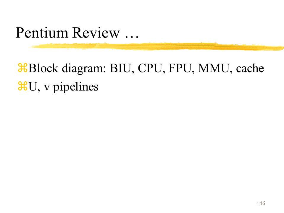 Pentium Review … Block diagram: BIU, CPU, FPU, MMU, cache
