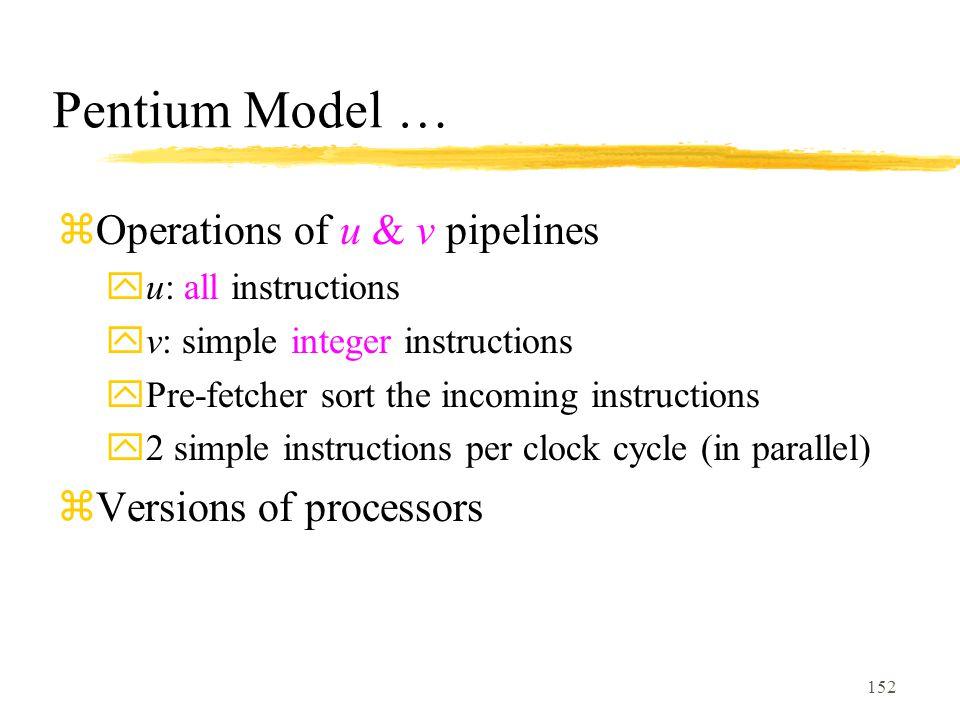 Pentium Model … Operations of u & v pipelines Versions of processors