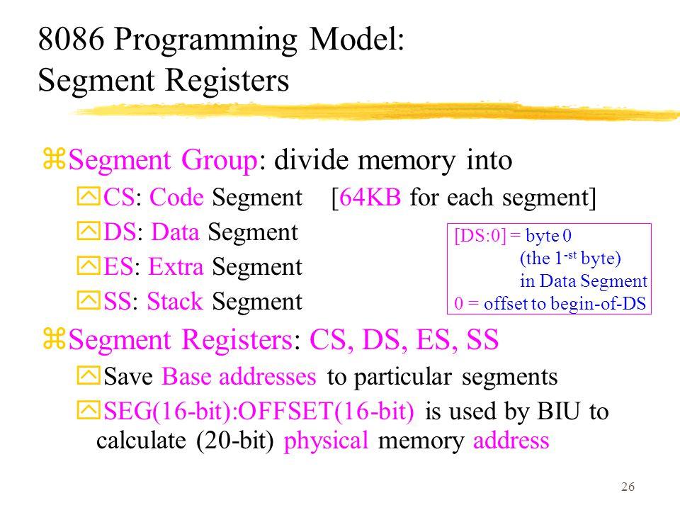 8086 Programming Model: Segment Registers