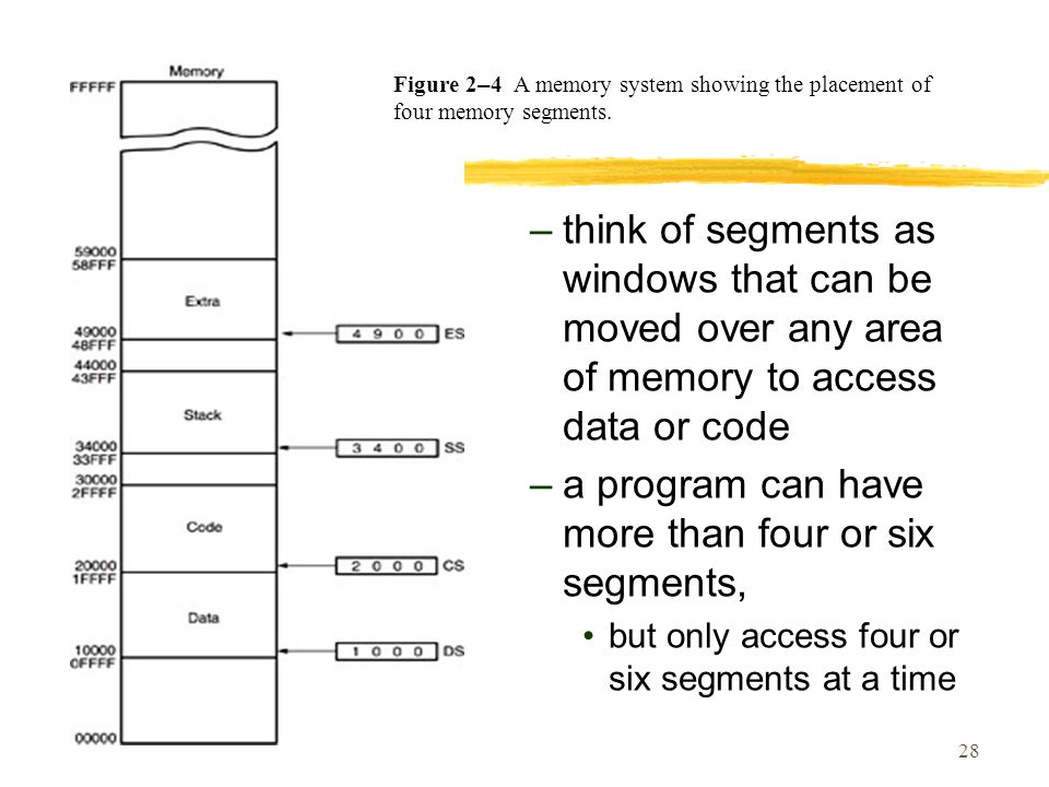 a program can have more than four or six segments,