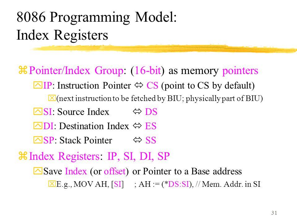 8086 Programming Model: Index Registers